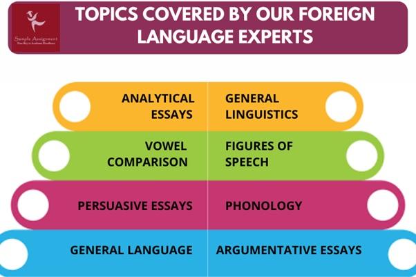 foreign language homework experts