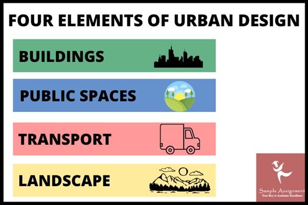 four elements of urban design