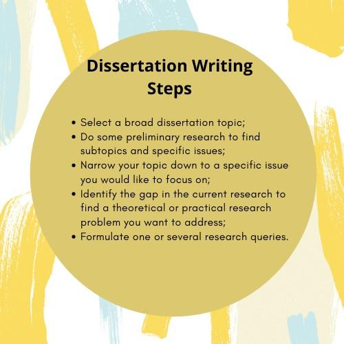 healthcare dissertation help
