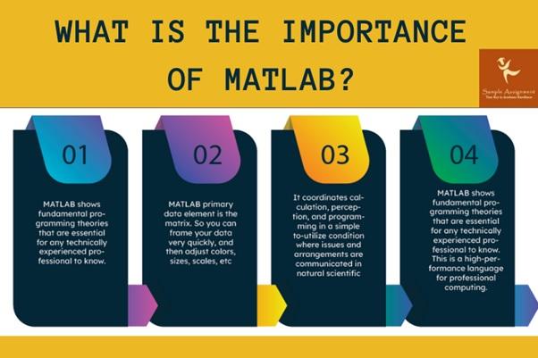 importance of matlab uk