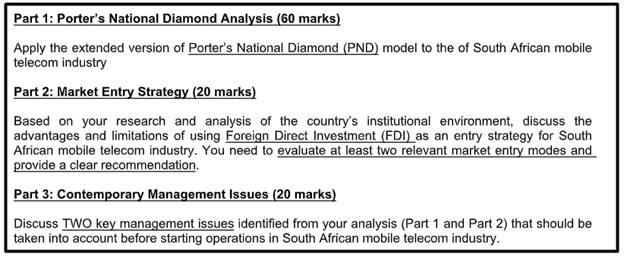 international business essay question sample