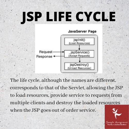 JSP life cycle