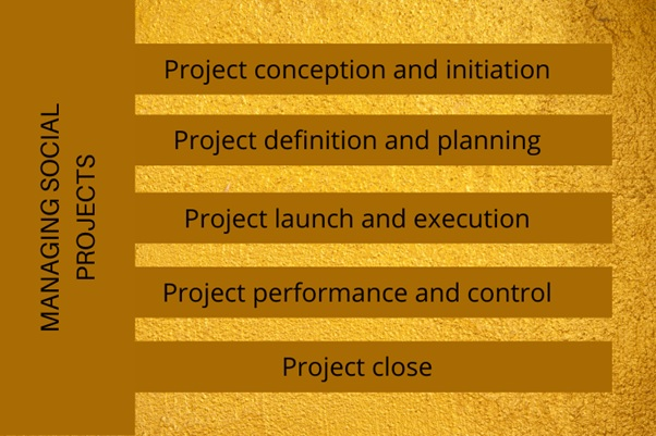 managing social projects