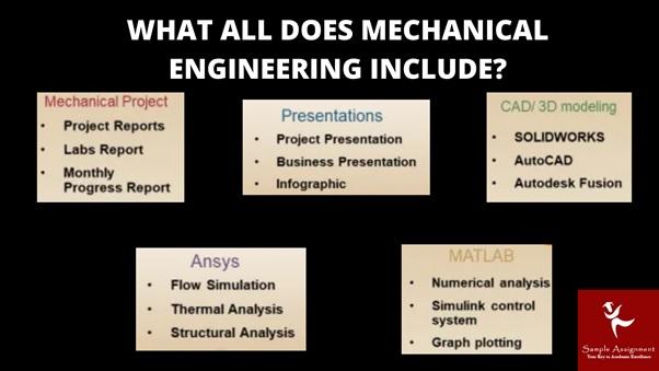 mechanical engineering include