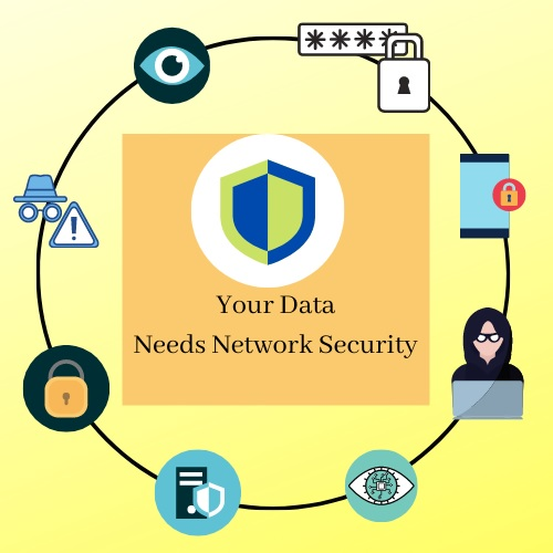 network security assignment help UK