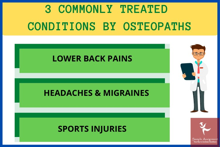 osteopaths conditions