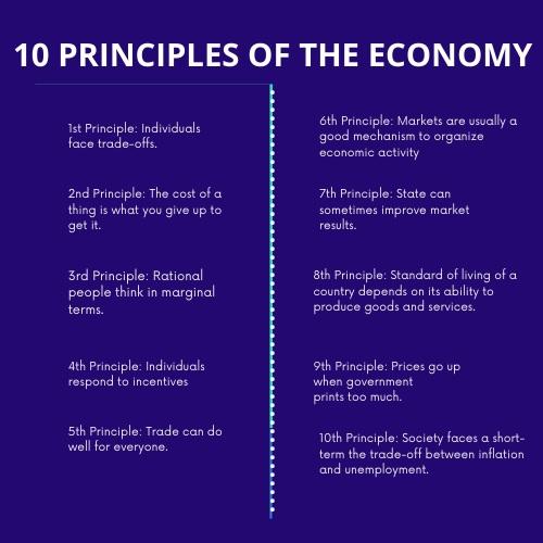 principles of economy