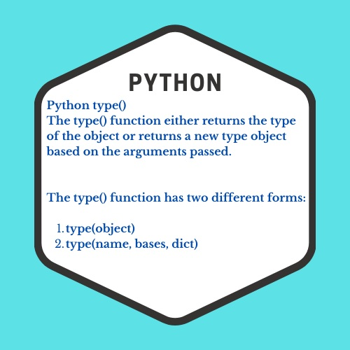 python coursework help UK