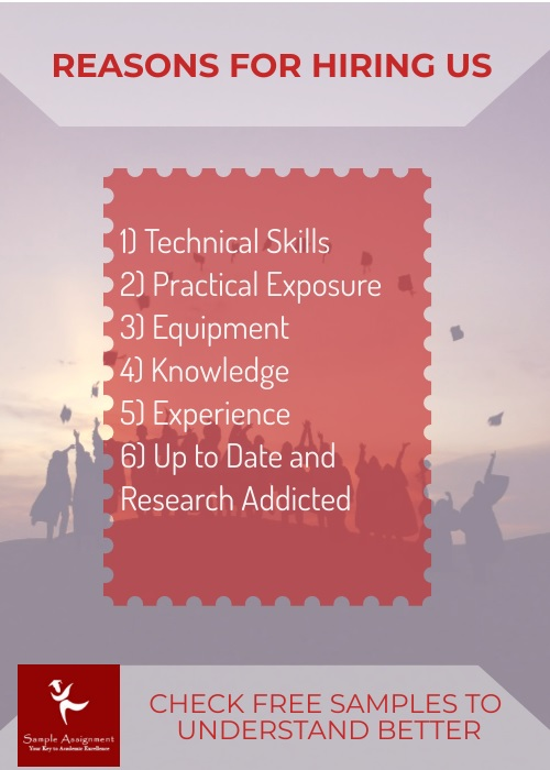 reasons to choose us for assignment help
