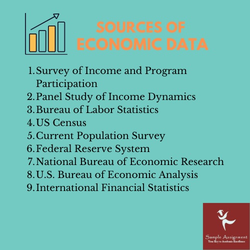 source of economic data