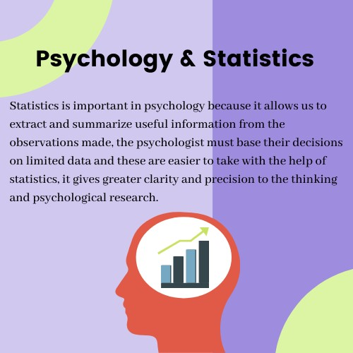 statistics in psychology assignment help