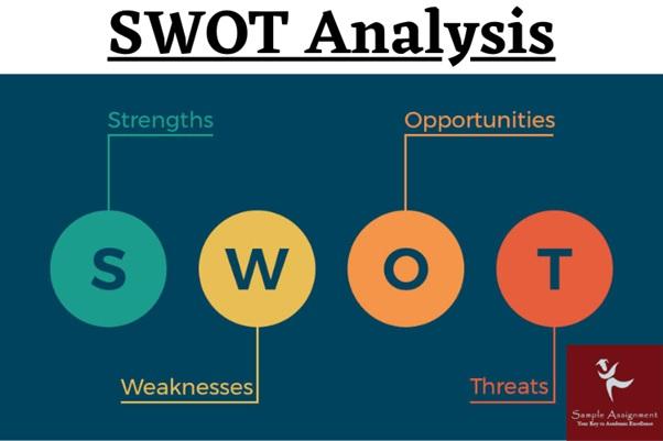 swot analysis academic assistance through online tutoring UK