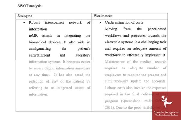 swot analysis assignment sample online uk