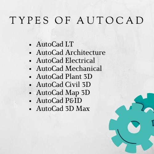 types of AutoCAD UK