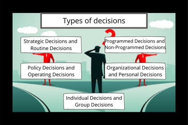 types of business decisions
