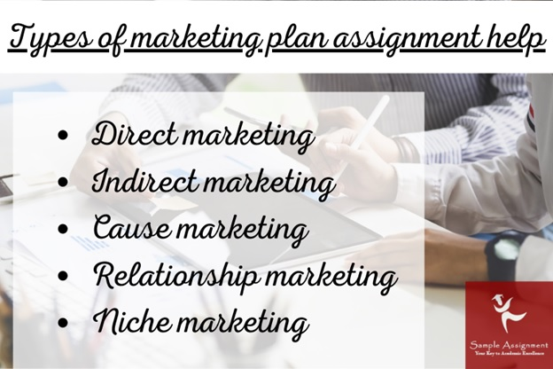 types of marketing plan assignment