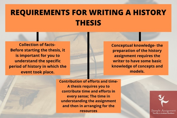 writing a history thesis