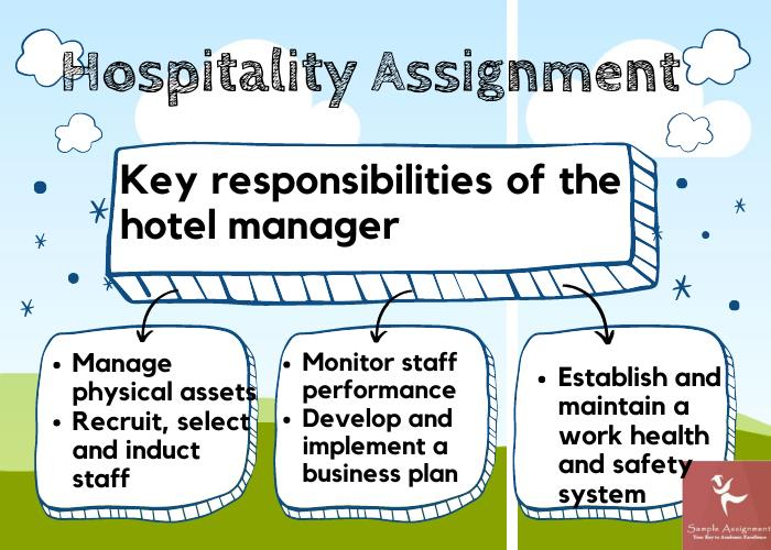 advanced hospitality assignment help