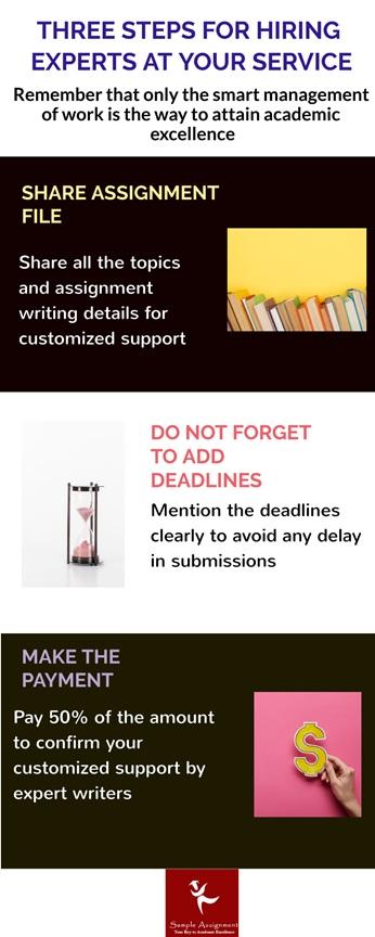 academic assistance through online tutoring wodonga online