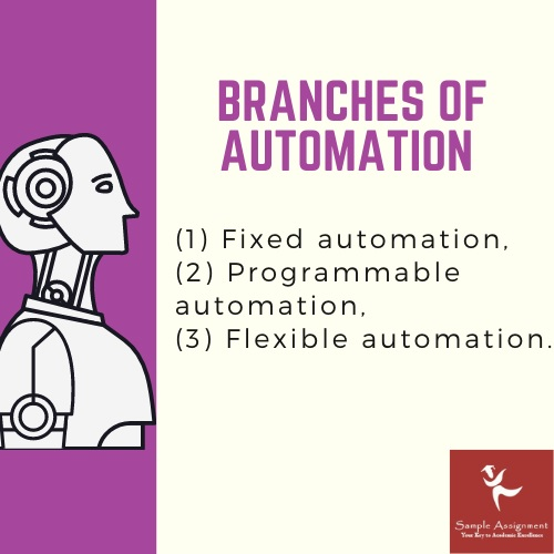 branches of automation