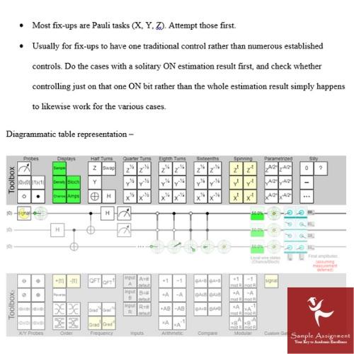 computing coursework sample online uk