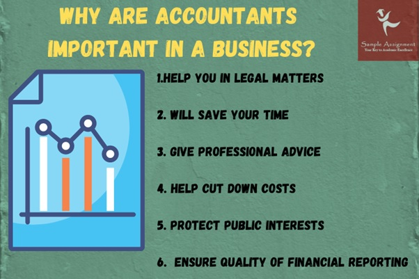 corporate accounting assignment help