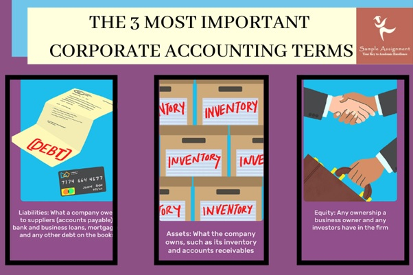 corporate accounting terms
