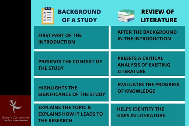 dissertation literature review help UK
