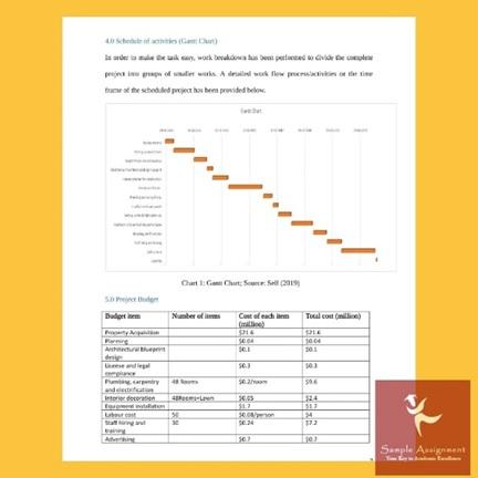 gantt chartt assignment sample online