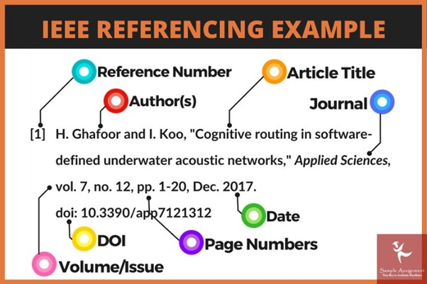 IEEE referencing example