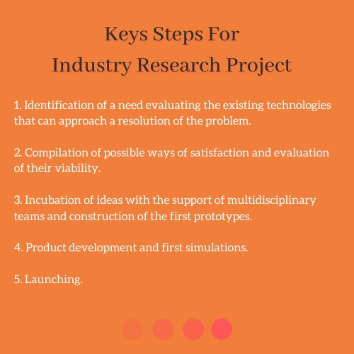 industry research project