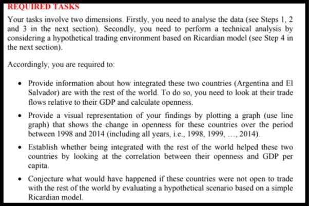 international economics assignment question UK