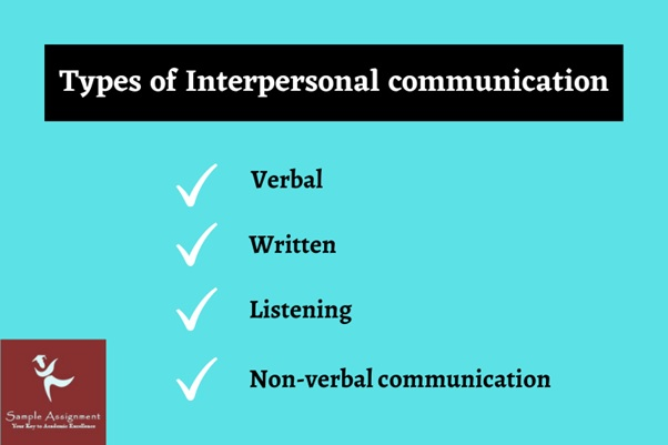 interpersonal communication types