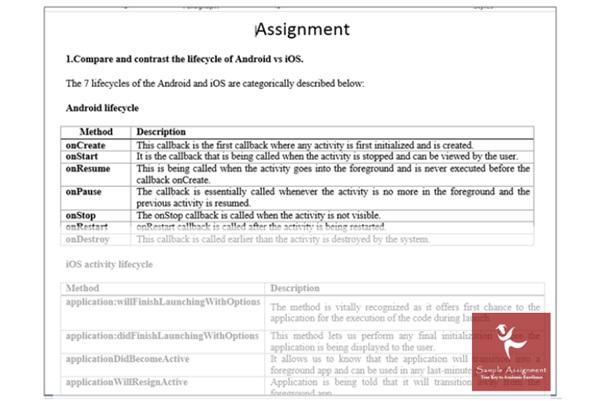 ios assignment sample Australia