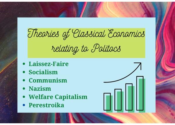 political economics assignment