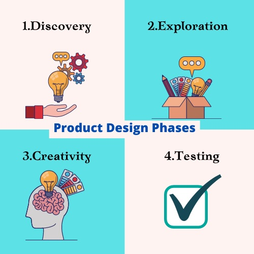 product design phases