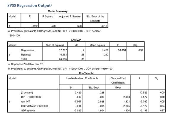 proposal question on economics dissertation