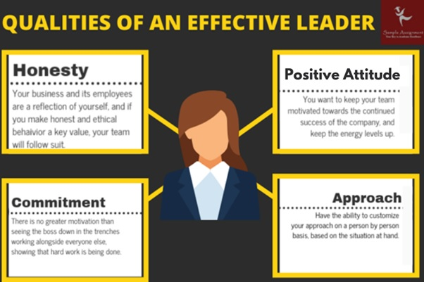 qualities of an effective leader