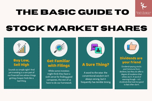stock market shares assignment