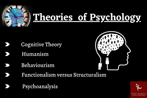 theories of psychology