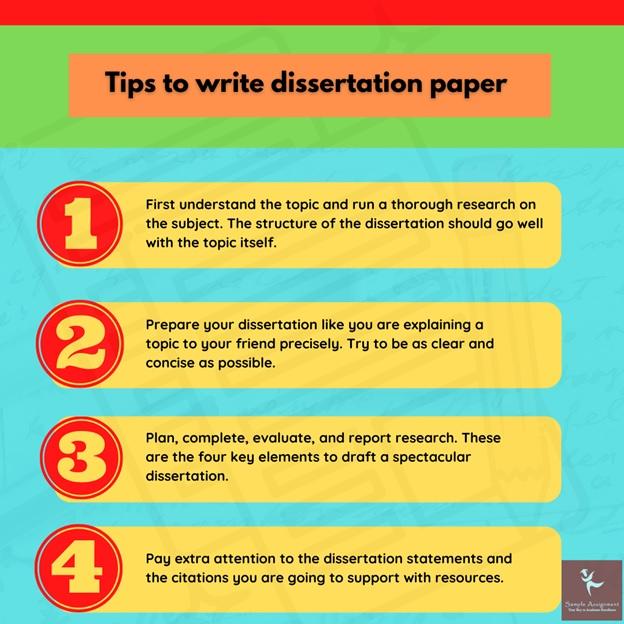 tips to write dissertation paper uk