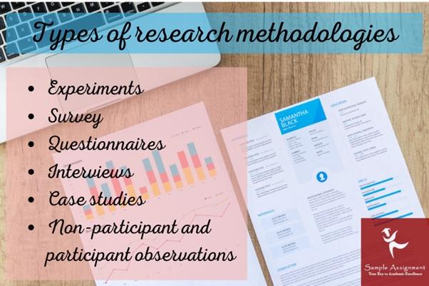 types of research methodologies