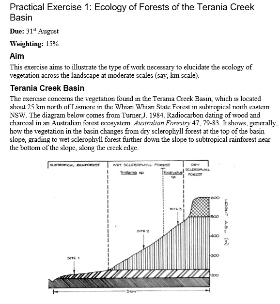vine physiology assignment question