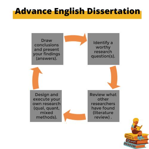 advance English dissertation help