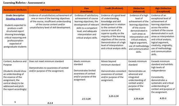 economics coursework question sample
