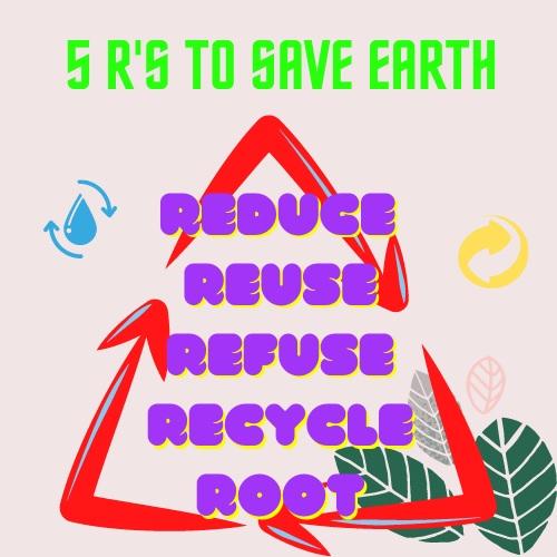 environmental pollution assignment help