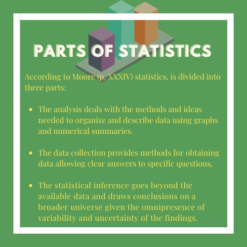 parts of statistics
