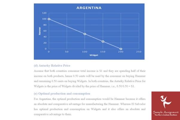 political economics assignment example online UK