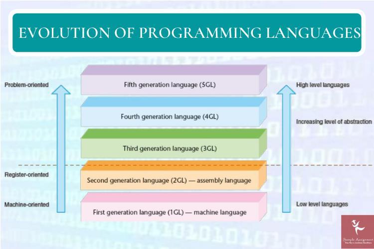 programming languages evolution