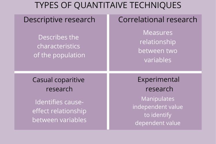 quantitative techniques assignment help